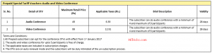 Reliance Jio Prepaid Audio and Video Conference Plans