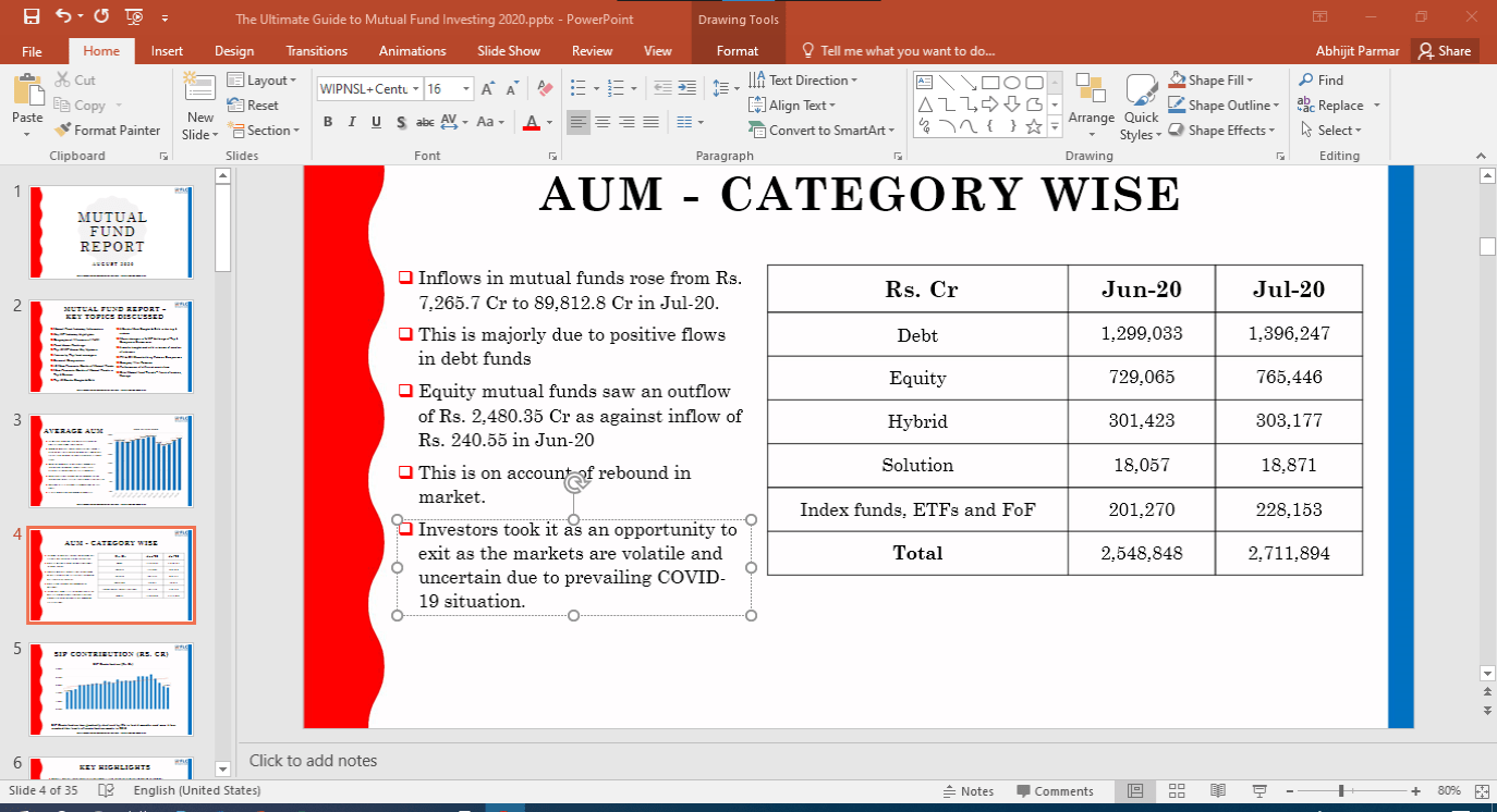 PDF WIZ CONVERTED TO PPT