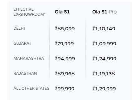 ola electric pricing